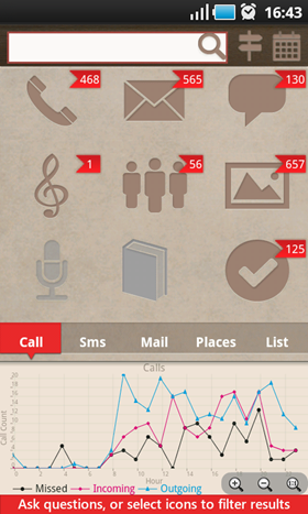 Phone Activity Log