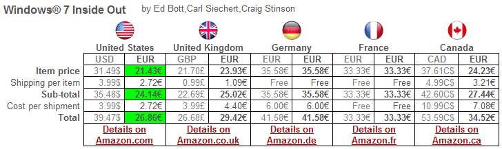 compare amazon book prices
