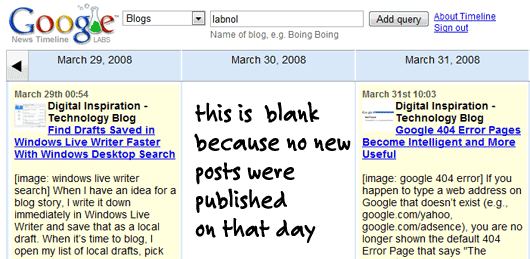 calendar of blog posts