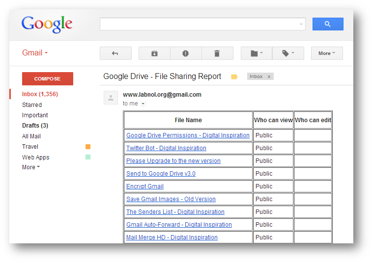 Google Drive - File Sharing Permissions