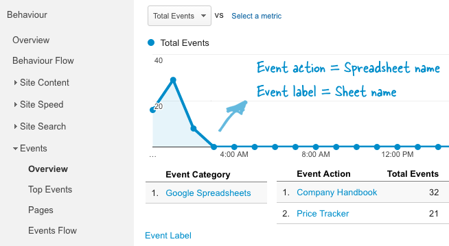 google-analytics-report.png