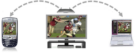 Watch Streaming Live TV Programs