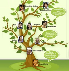 Make a Family Tree with help from Relatives & Family Members