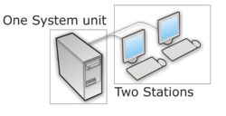 Two Users on One Computer