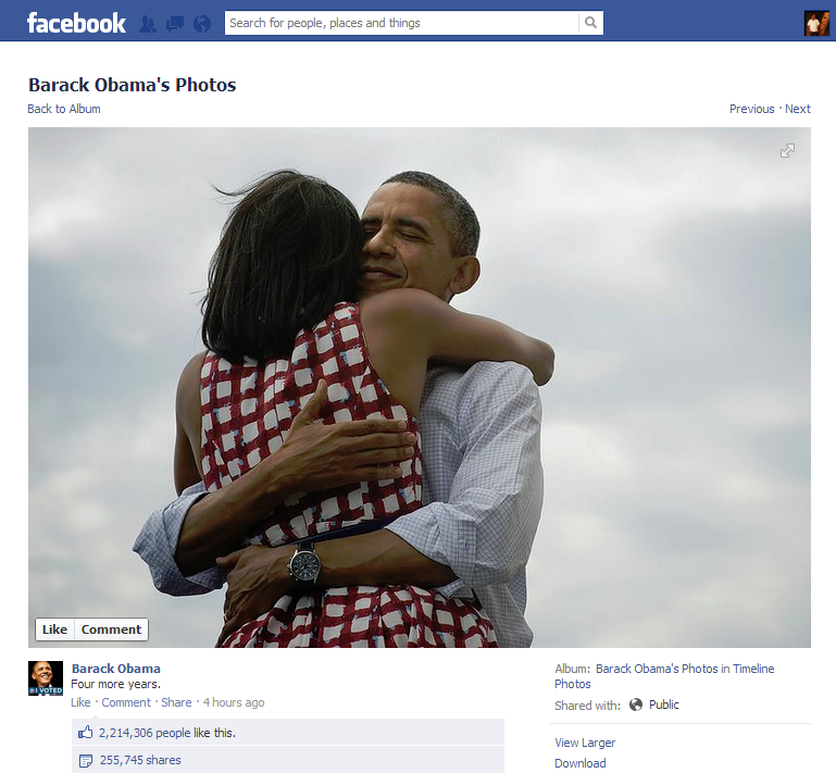 The Most Liked Photo on Facebook