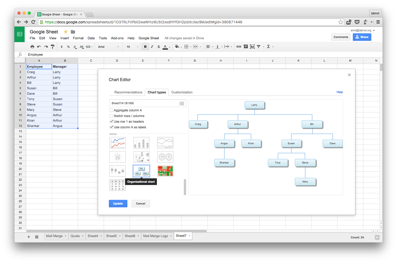 How To Create Organizational Charts With Google Sheets Draw Up A Hierarchical Tree Diagram For Taxonomic