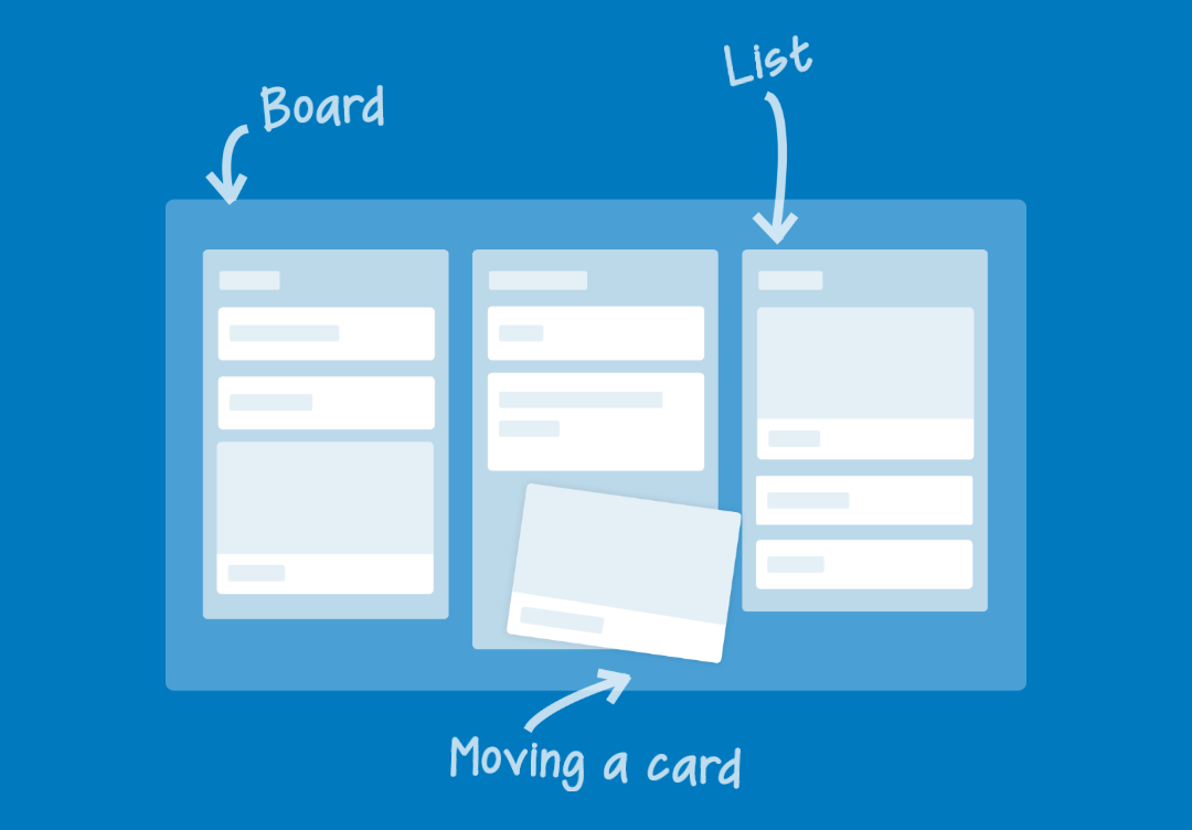 trello-cards.png (1080×752)
