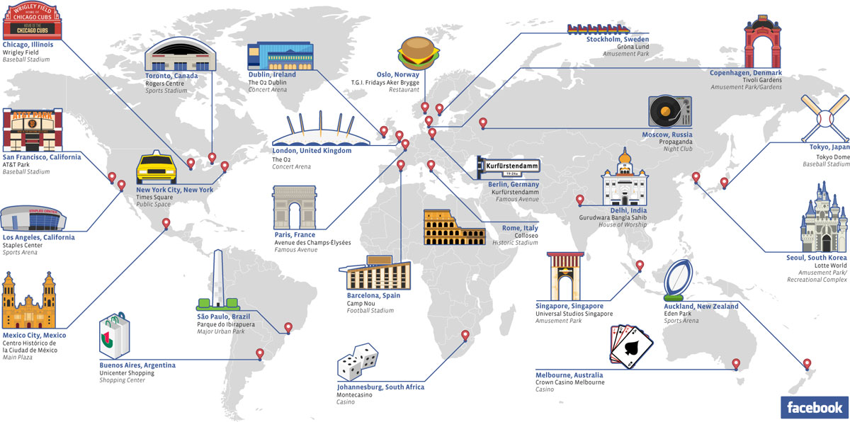 Most Social Landmarks and Cities